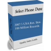 2007.1 USA Res. Bus. Database